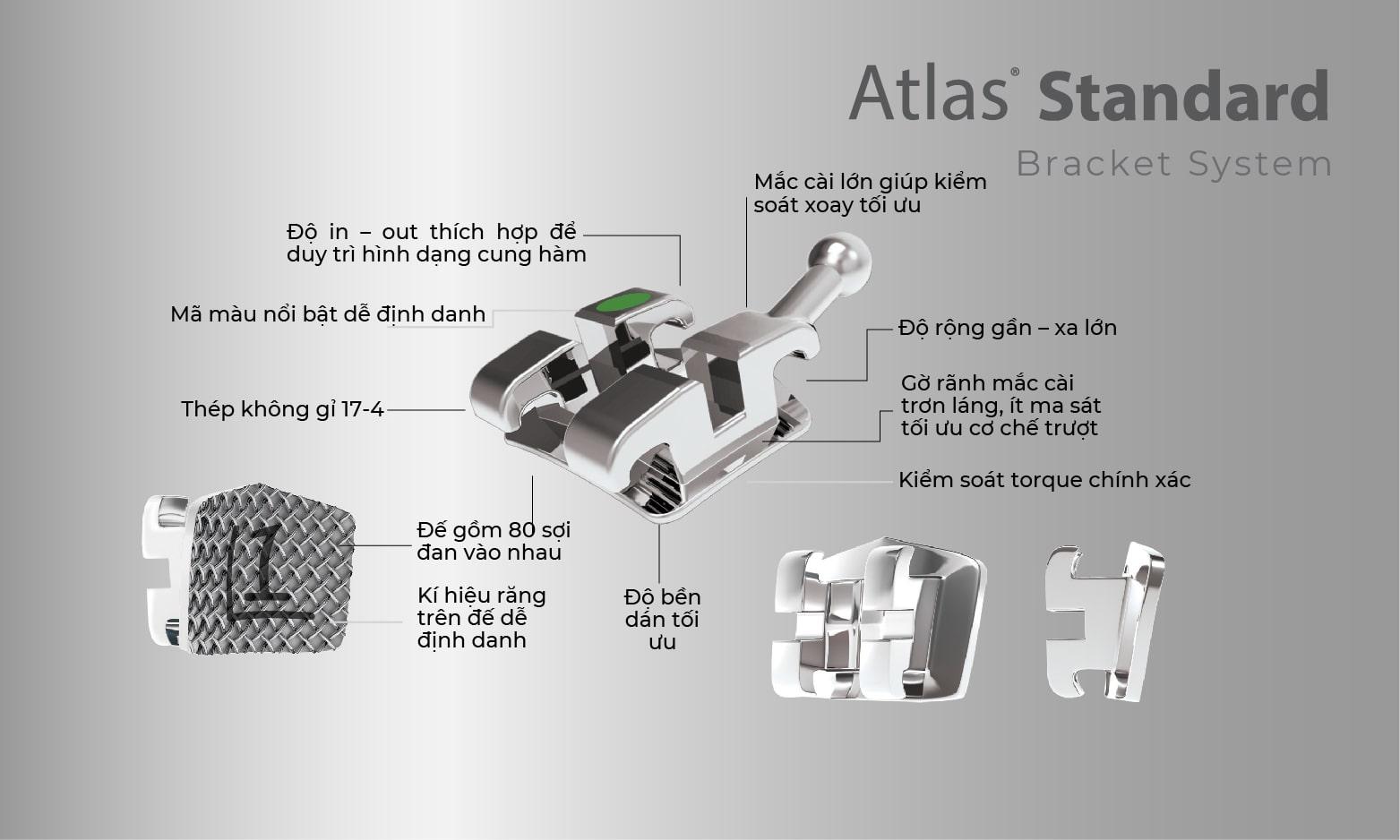 Hệ thống mắc cài kim loại Atlas